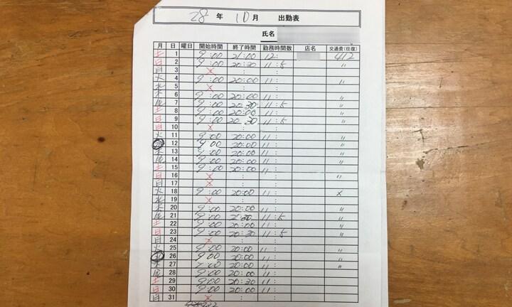 Aさんの勤務表