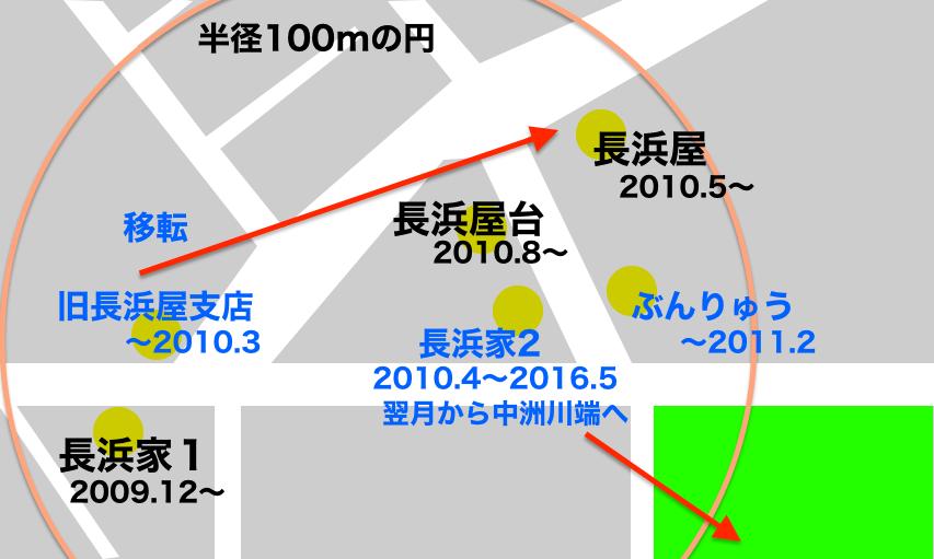 長浜エリアのイメージ図